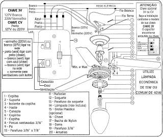 manual ventilador spirit controle remoto